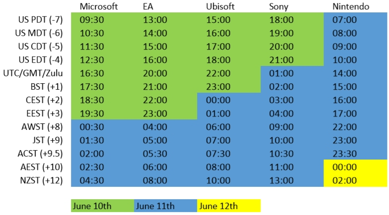 E3 2013 conference schedule in multiple timezones